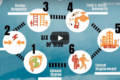 """""""Six drivers of risk – GNDR Strategy 2020-2025"""" – видео на английском языке с русскими субтитрами!"""